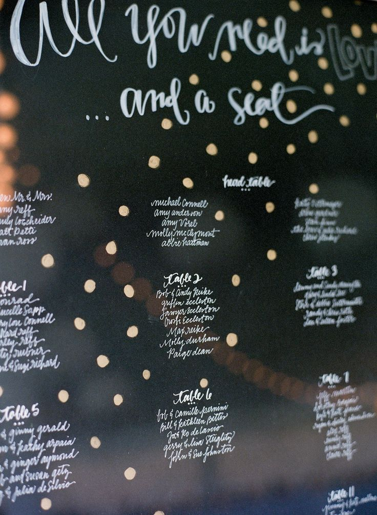 black wedding seating chart with gold polka dots