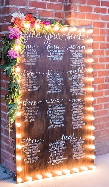 find your seat wedding sign